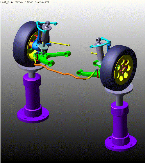 Adams Car Integration with Simulation Process and Data Management (SPDM)